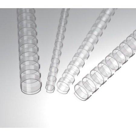 Plastové hřbety transparentní